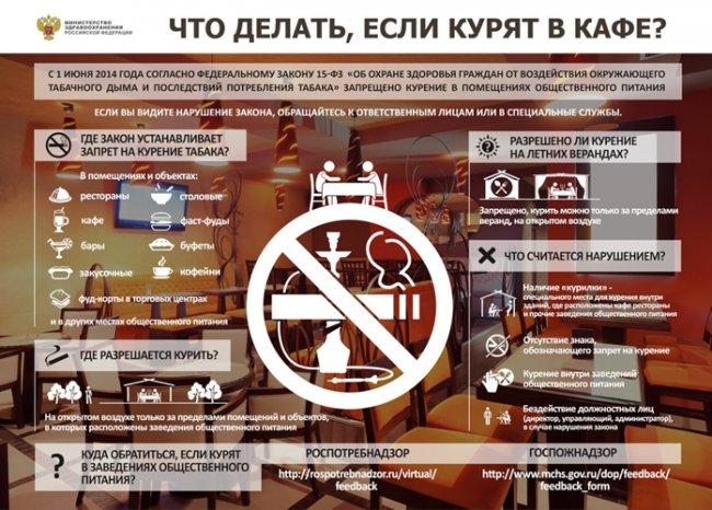 С 1 июня 2014 года в России не курят в местах общественного питания