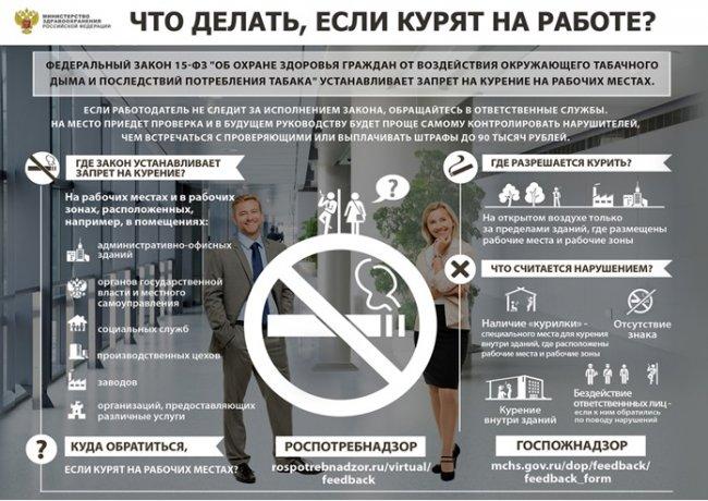 Антитабачное законодательство – механизм управления рабочим коллективом