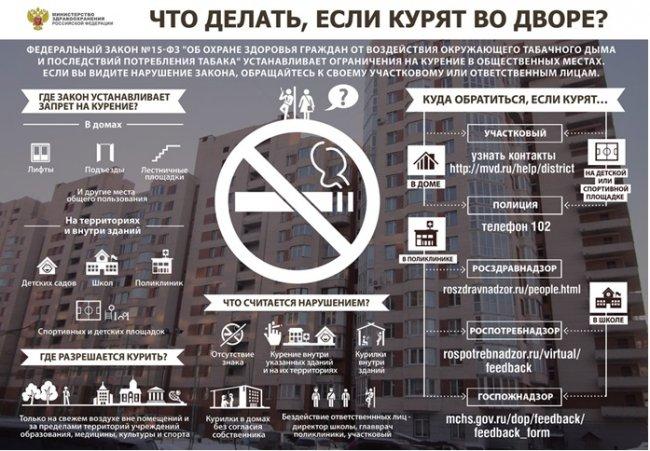 У нас не курят!