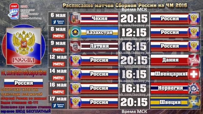 Расписание матчей Сборной России на ЧМ 2016