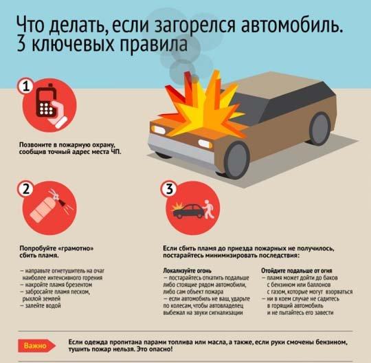 Рост количества пожаров в автомобилях в Югре продолжается